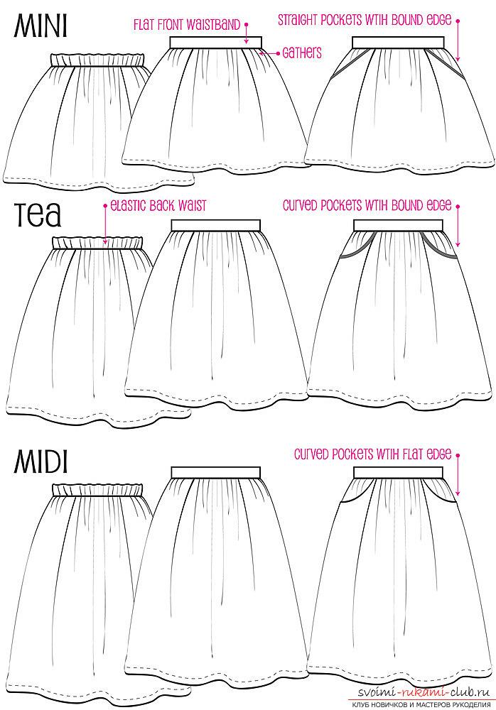 Выкройки для девочек - возможность создать вашей маленькой принцессе великолепный гардероб 20 фотографий