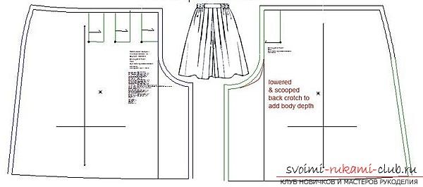 Выкройки юбки-брюки - практичный и стильный вариант на каждый день
