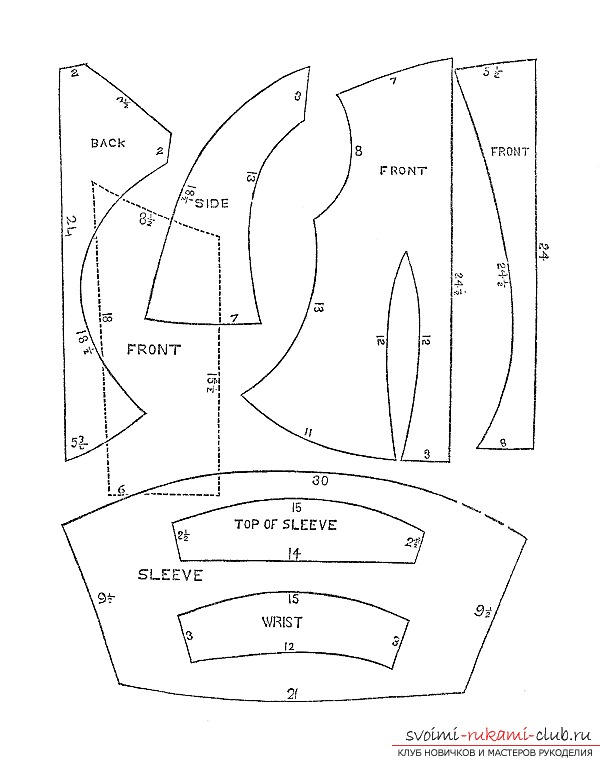 Шитьё общие вопросы азбука безлекального кроя сшить брюки самой реально!