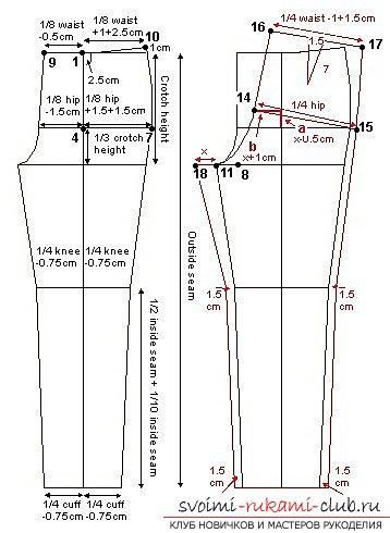 Выкройка женских брюк | 490x358