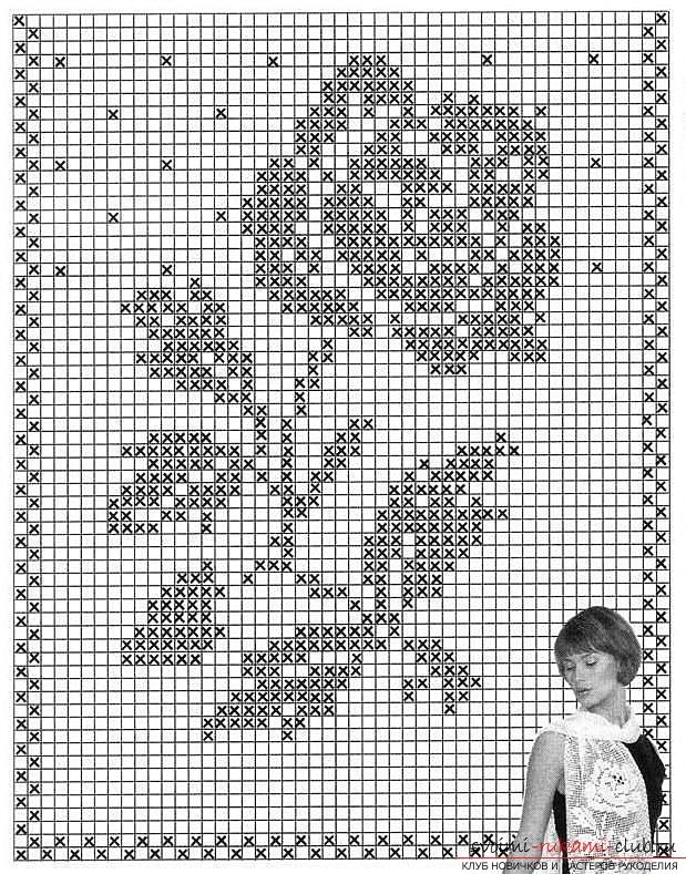 Картинки схемы вязание крючком филейное вязание схемы
