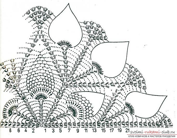 Очень красивые шали получаются при вязании крючком. Полукруглая шаль узором ананас. . Вяжем по схеме до