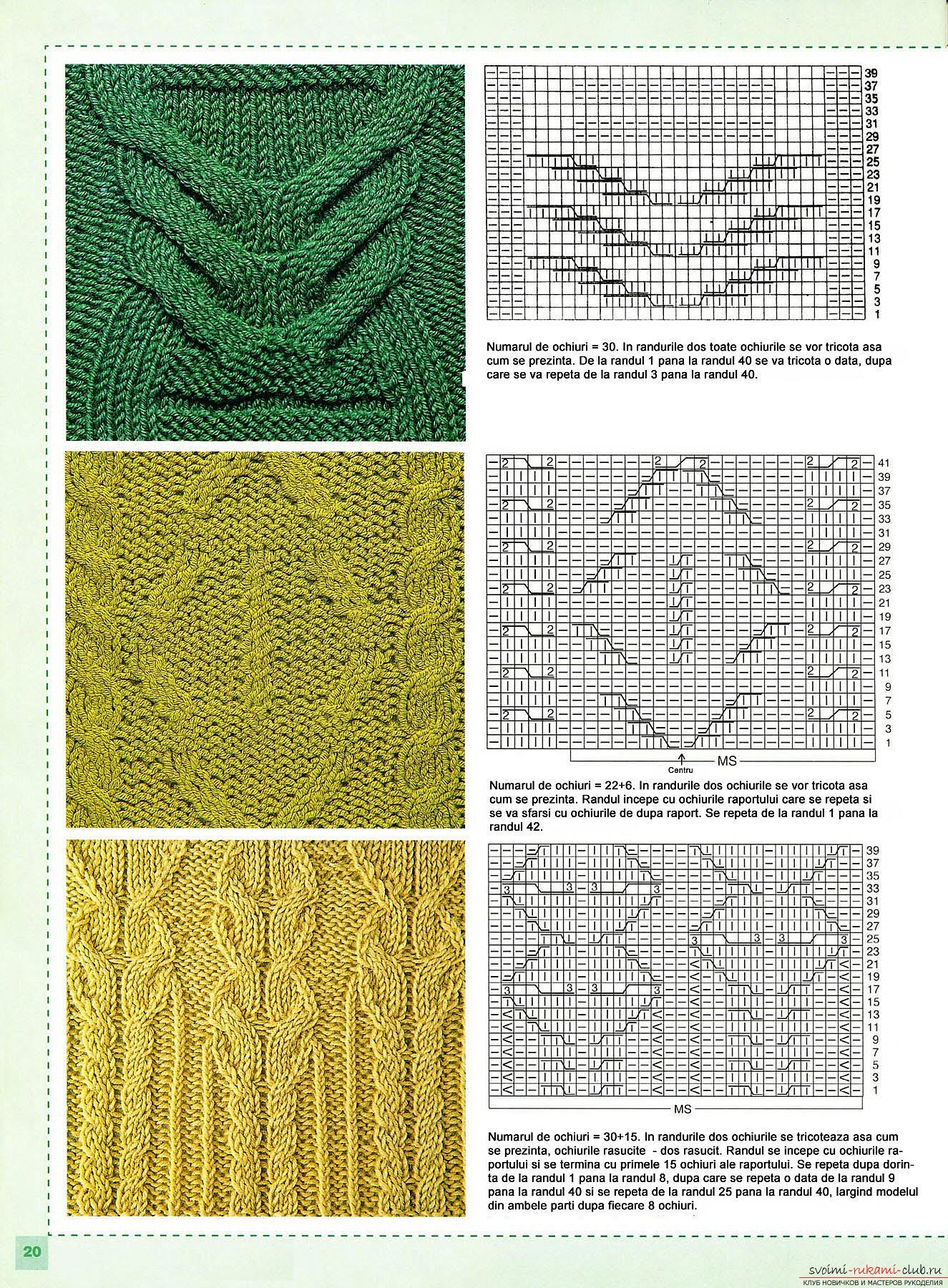 Вязание спицами для начинающих схемы с фото и описаниями 75