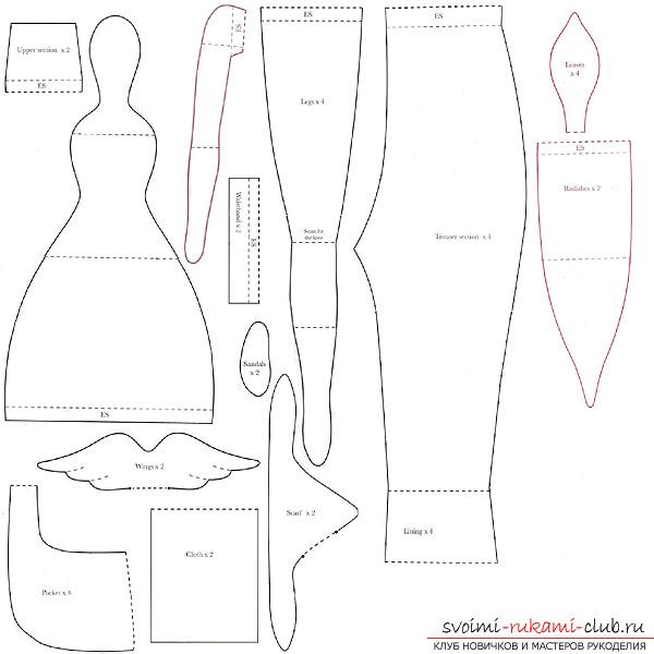 Схема выкройки тряпичной куклы