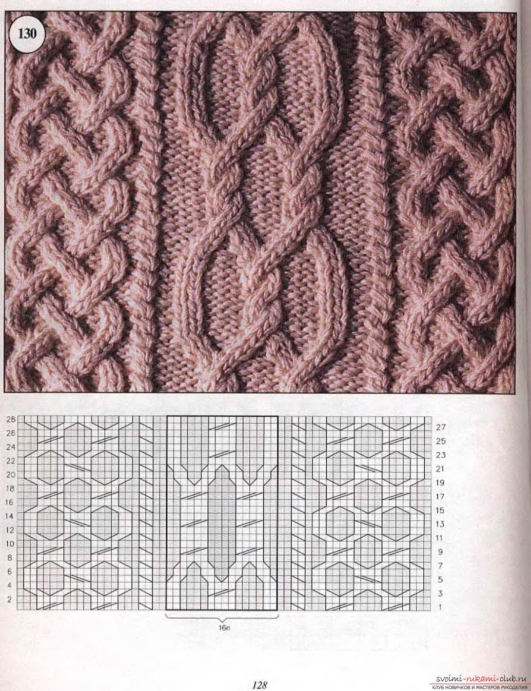 Узоры из аранов для вязания спицами