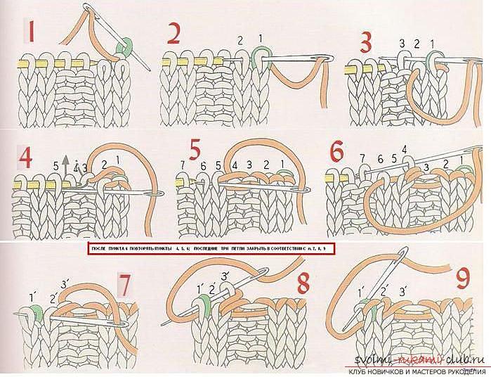 вязание ажурных узоров цветами спицами