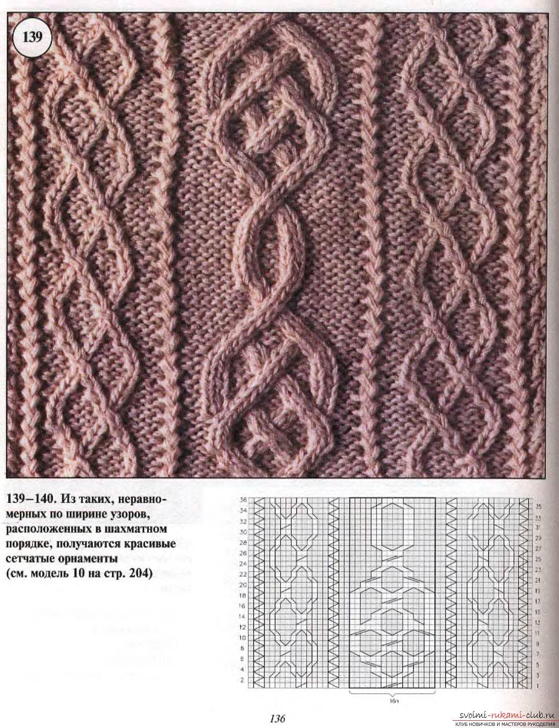 Аранские и ирландские узоры спицами с описанием и схемами