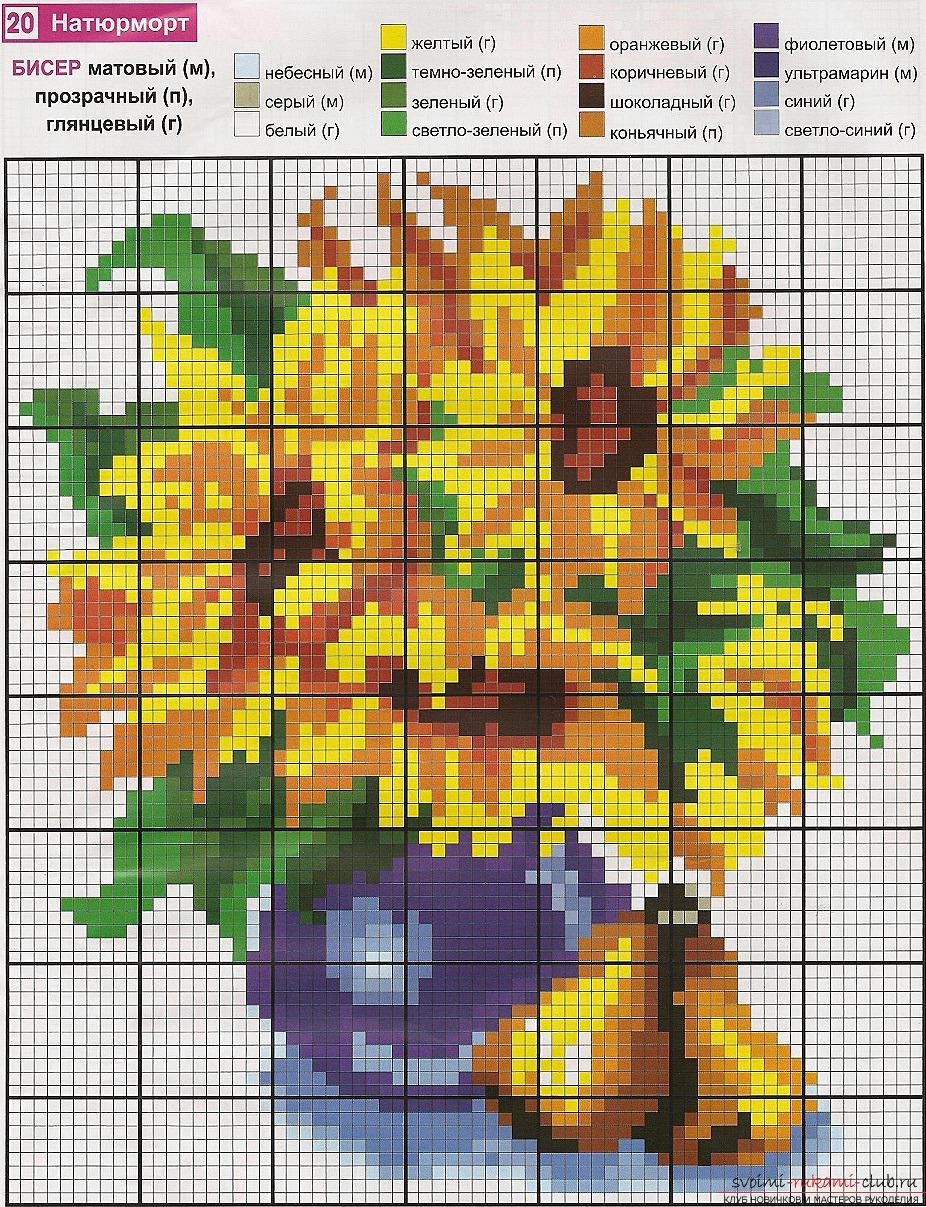 Вышивание цветка при помощи бисера.</p> </div> <p> Советы и фото для вышивания бисером.. Фото №1″ width=»600″/> </p> <p>Современная бисерная вышивка использует в самой разной культурной прослойке.</p> <p> Цветочные изделия из бисера можно увидеть на одежде, на сумках от ручных мастеров, даже в деталях интерьерах при <strong>оформлении картин с помощью цвето</strong>в. Даже одежда может быть сделана при помощи бисера, а точнее, при помощи <strong>узоров цветов из бисера</strong>.</p> <p> Кроме того, вышивка бисером — достаточно простая затея, с которой сможет справится абсолютно любой человек.</p> <p>Необходимо лишь иметь определенные <strong>накопления знаний</strong> и возможности эти знания применить по своей сфере.</p> <p> Слава богу, разнообразие современных идей и решений на данную тематику позволяют совершить данное действие максимально быстро и без особых трудностей.</p> <p><div style=