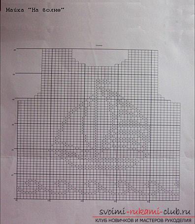 Как связать крючком летнюю маечку для детей разного возраста со схемами и описанием.. Фото №16
