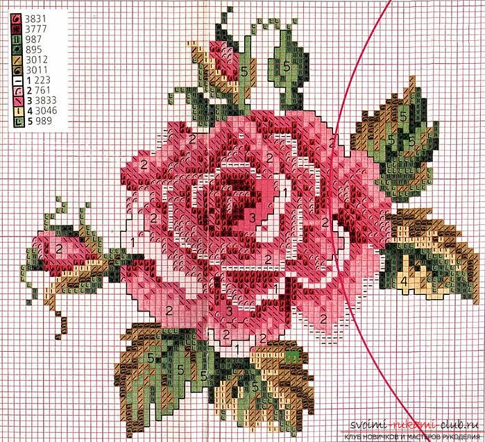 Как вышить крестом нежные розы быстро и легко. Фото №3