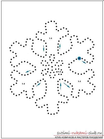 Как создавать поделки в технике изонить, подробные инструкции, схемы с цифрами и фото работы, уроки по созданию открыток к Новому году в технике изонить. Фото №14