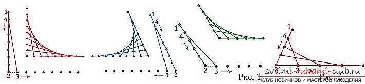 Как создавать поделки в технике изонить, подробные инструкции, схемы с цифрами и фото работы, уроки по созданию открыток к Новому году в технике изонить. Фото №2