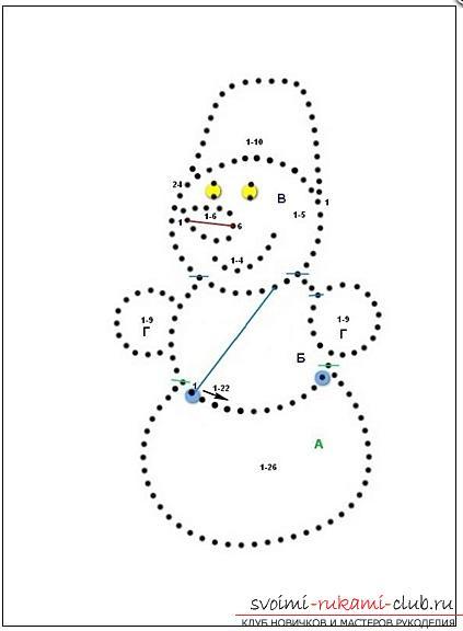 Как создавать поделки в технике изонить, подробные инструкции, схемы с цифрами и фото работы, уроки по созданию открыток к Новому году в технике изонить. Фото №17