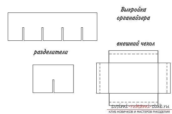 Органайзер для ванной выкройка 114