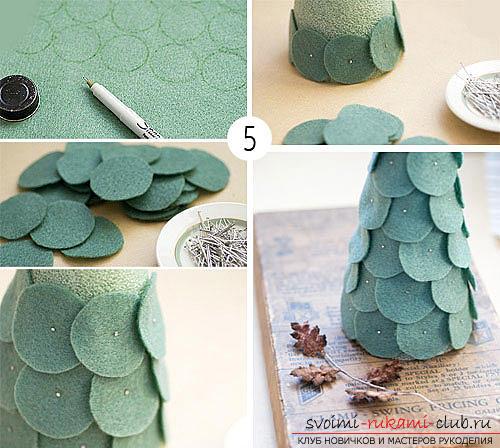 Новогодний декор, новогодние елки своими руками, как изготовить декоративную новогоднюю елочку своими руками.