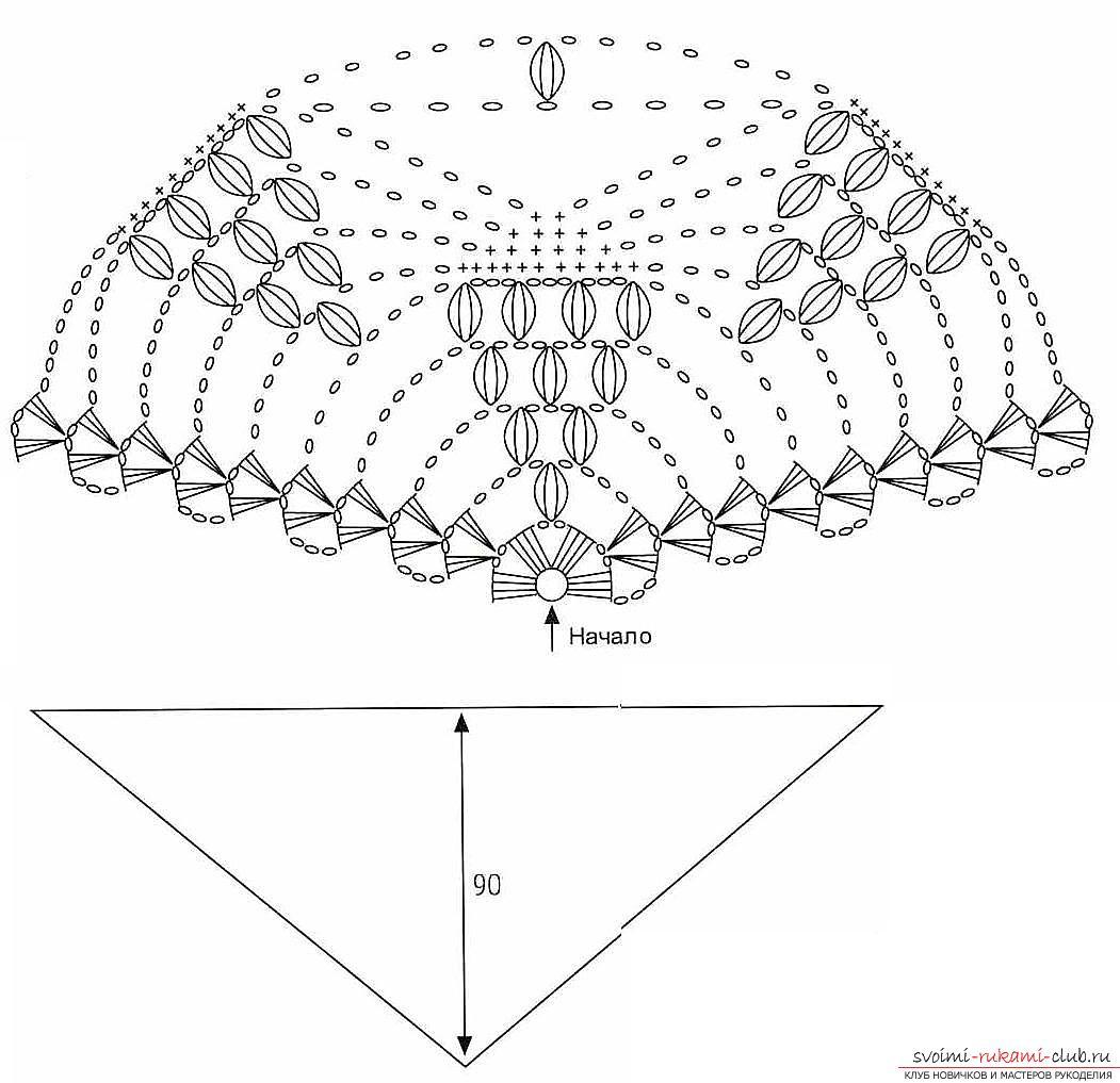 Схема вязания шали виноградная лоза