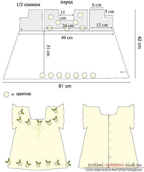 Как связать крючком платье для девочки, схемы, выкройки, описание вязания и фото двух платьев. Фото №2