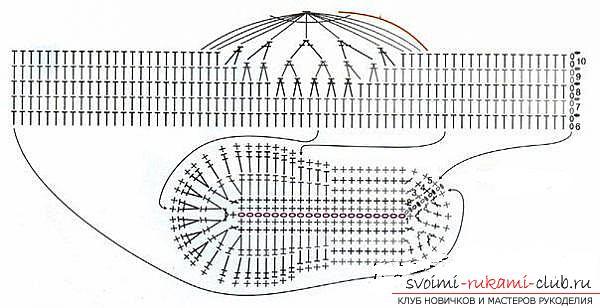 Бесплатные схемы вязания пинеток крючком, описание вязания полосатых пинеток, пинеток кед и пинеток
