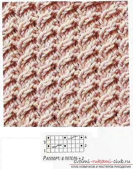 Вяжем красивые узоры перекрещенными петлями. Фото №7