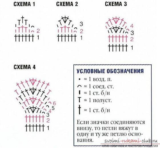 Схемы и подробное описание, как связать объемную розу крючком своими руками.. Фото №7