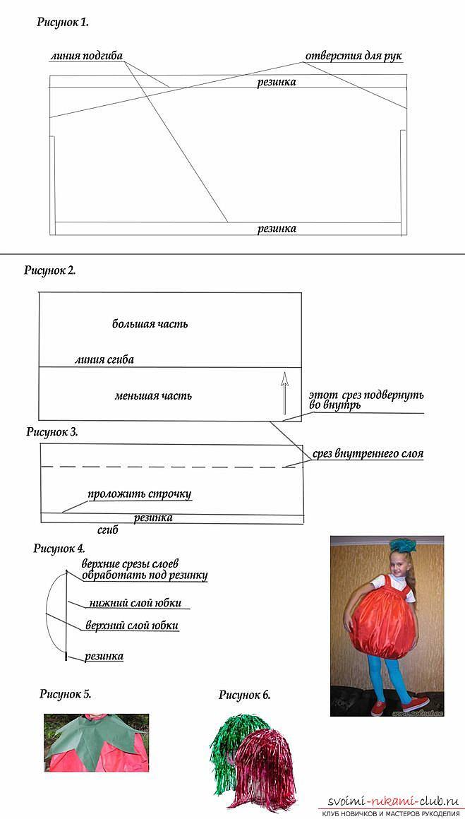 Создать костюм помидора для ребёнка своими руками. Фото №6
