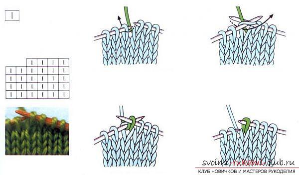 обозначения схем вязания спицами: понимать легко и просто. Фото №3
