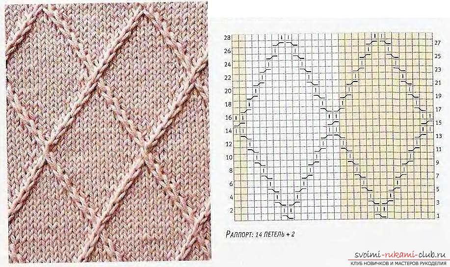 Вязание спицами узор два в одном