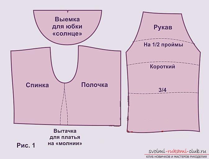 Выкройка стильного платья