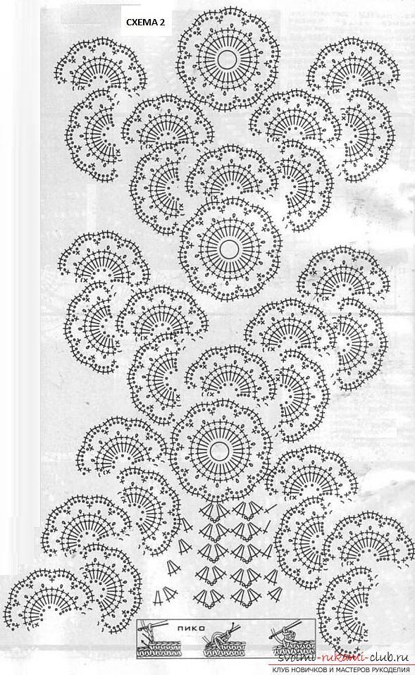 Как связать кружевные платья своими руками крючком, используя различные техники вязания.. Фото №10