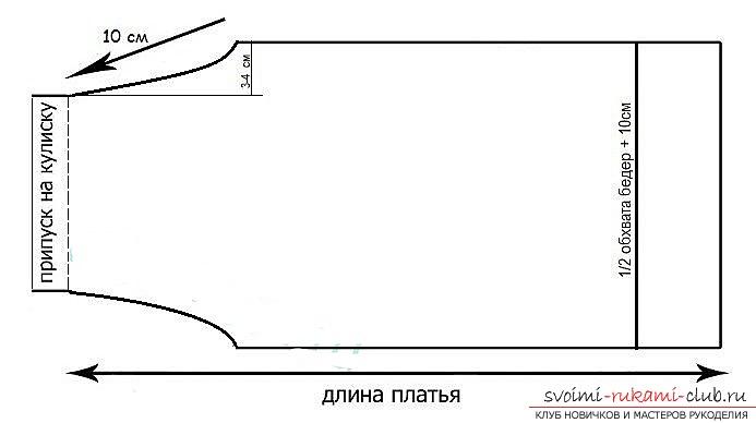 фотоинструкция по выкройке сарафана для девочки. Фото №4