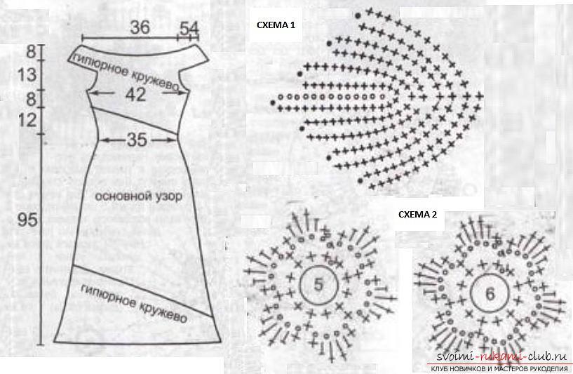 Как связать кружевные платья своими руками крючком, используя различные техники вязания.. Фото №4