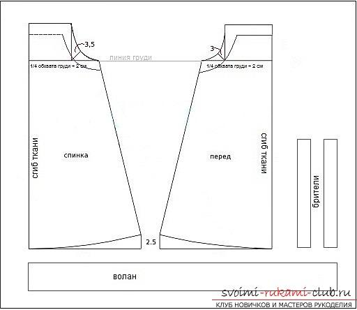 фотоинструкция по выкройке сарафана для девочки. Фото №2