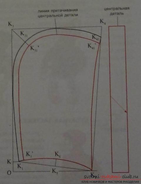 фото-инструкция для выкройки изделия. Фото №8