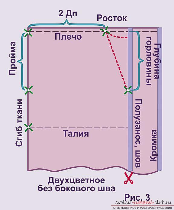 фото-инструкция по выкройке. Фото №3