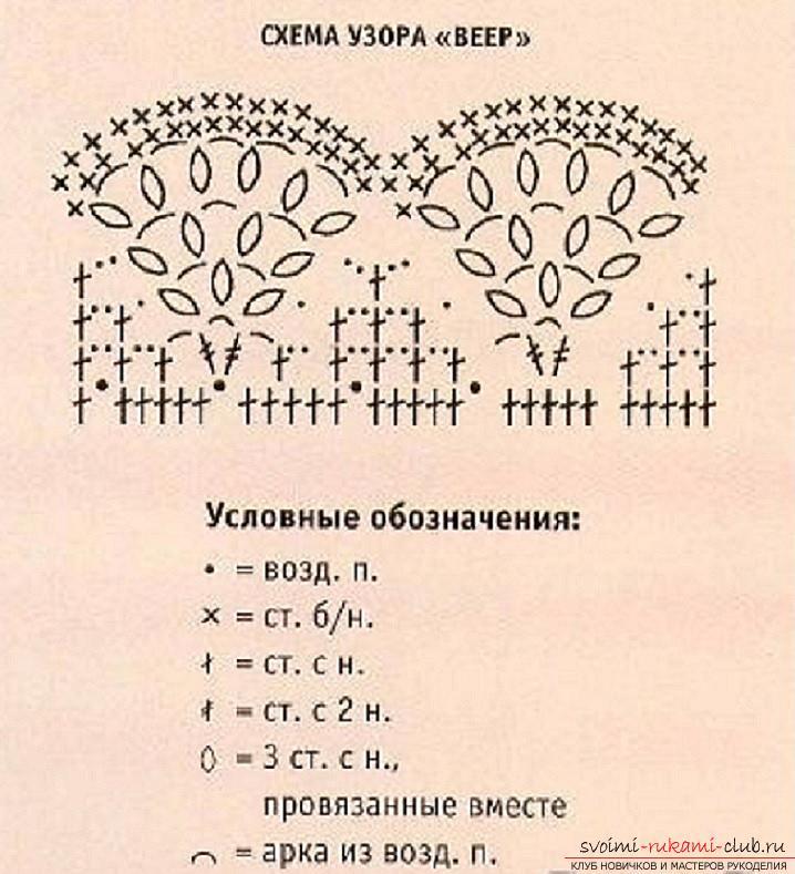 Летние шапочки для детей и взрослых, связанные своими руками крючком со схемами, описанием и фото.. Фото №5