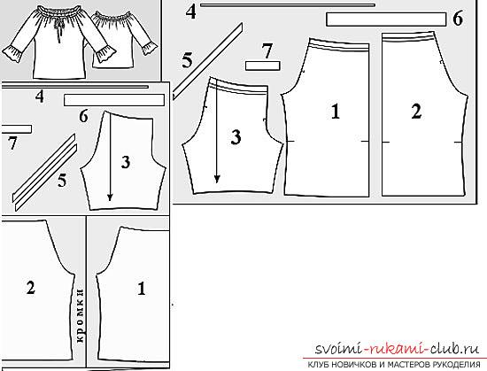 Как составить схему движения по маршруту