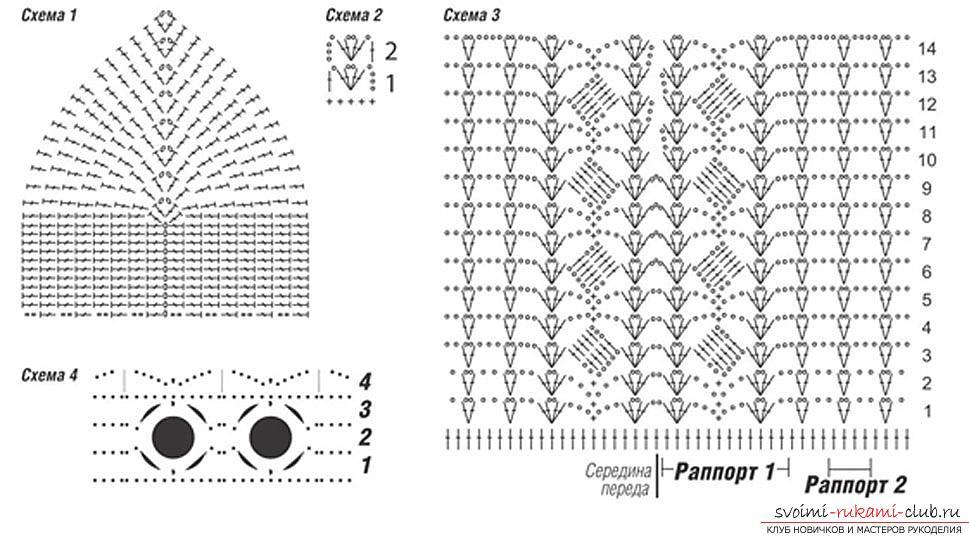 Вязание сарафанов крючком модели и схемы