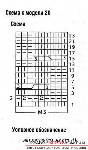 Интересная схема вязания пледа спицами. Фото №3