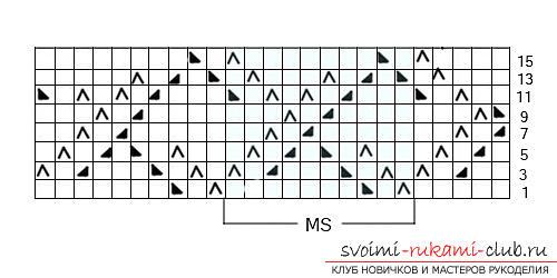 Вяжем спицами оригинальные ажурные узоры для женщин по схеме с описанием и фото бесплатно