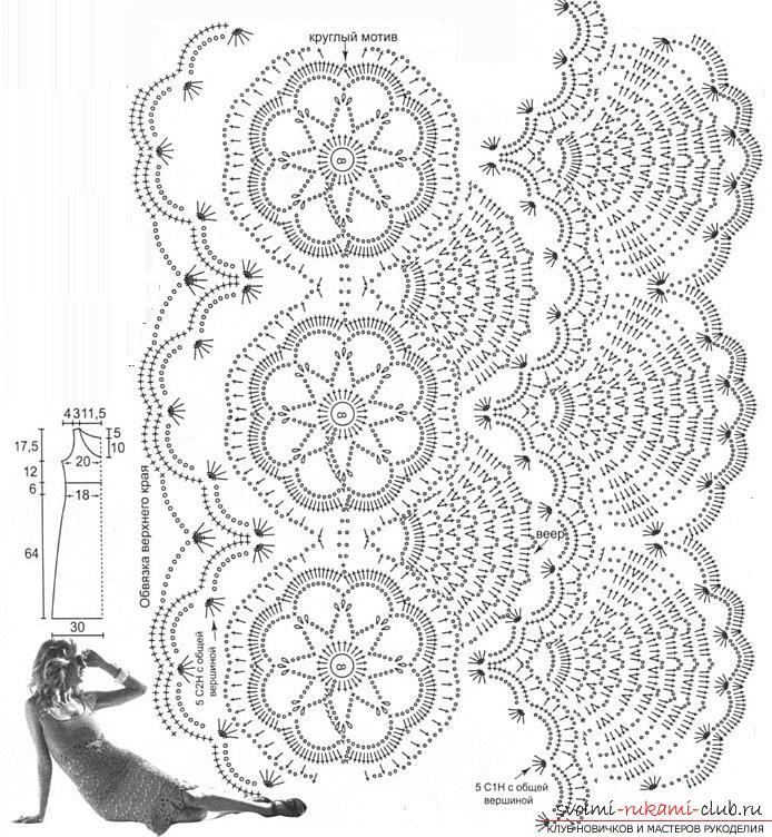 Схемы вышивки на сарафан