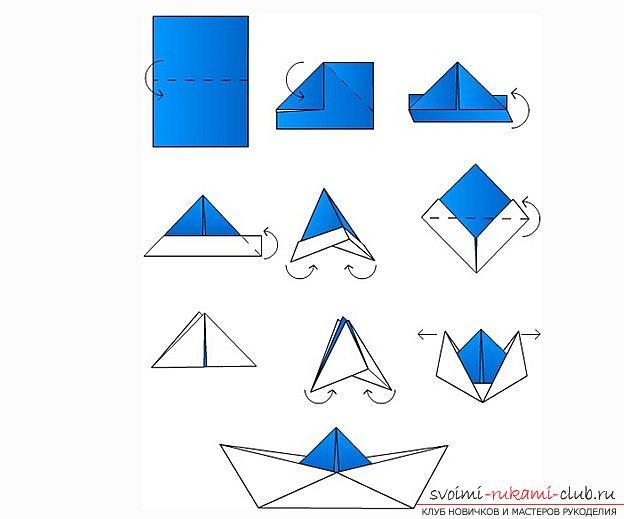 кораблик по схеме оригами?
