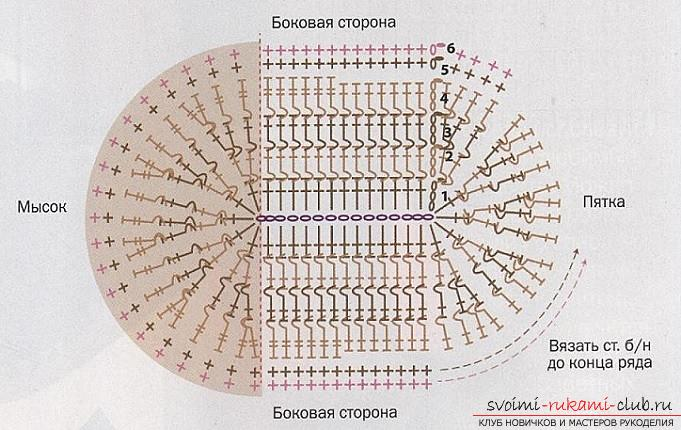 пинеток связанных крючком