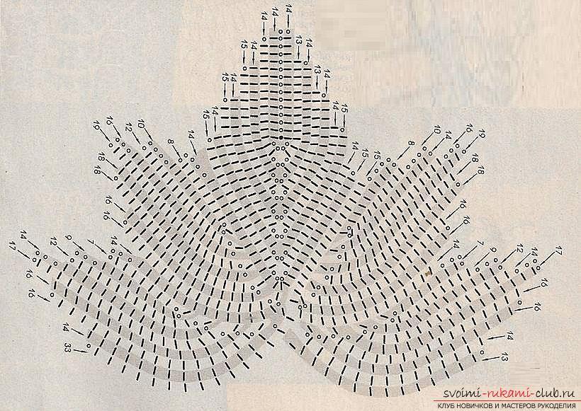 Схемы и подробное описание как связать крючком листья разных форматов.. Фото №7