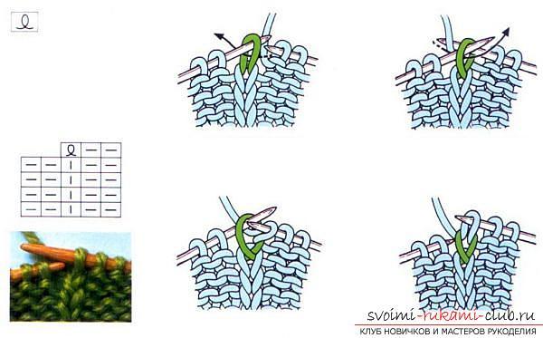 обозначения схем вязания спицами: понимать легко и просто. Фото №6