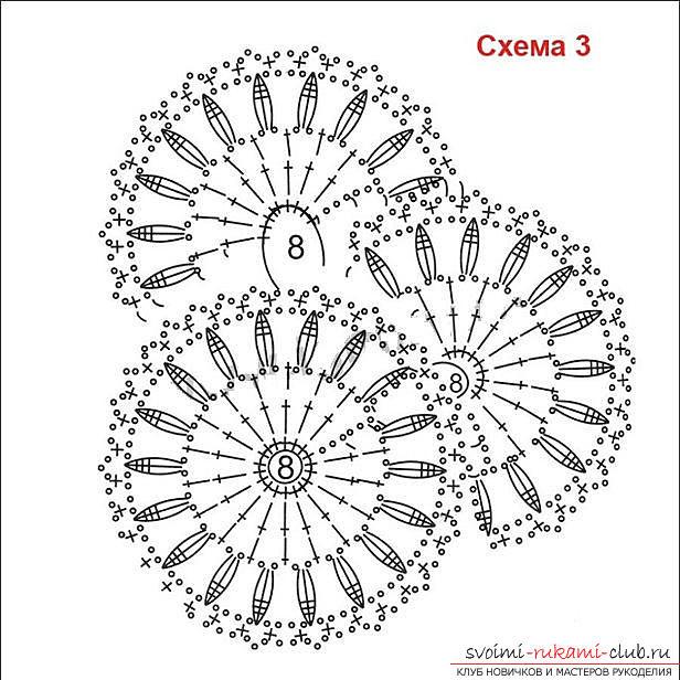 Как связать ленточное кружево крючком, мастер классы со схемами, описанием и фото.. Фото №17