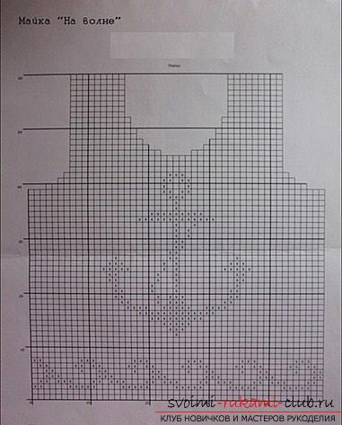 Как связать крючком летнюю маечку для детей разного возраста со схемами и описанием.. Фото №18