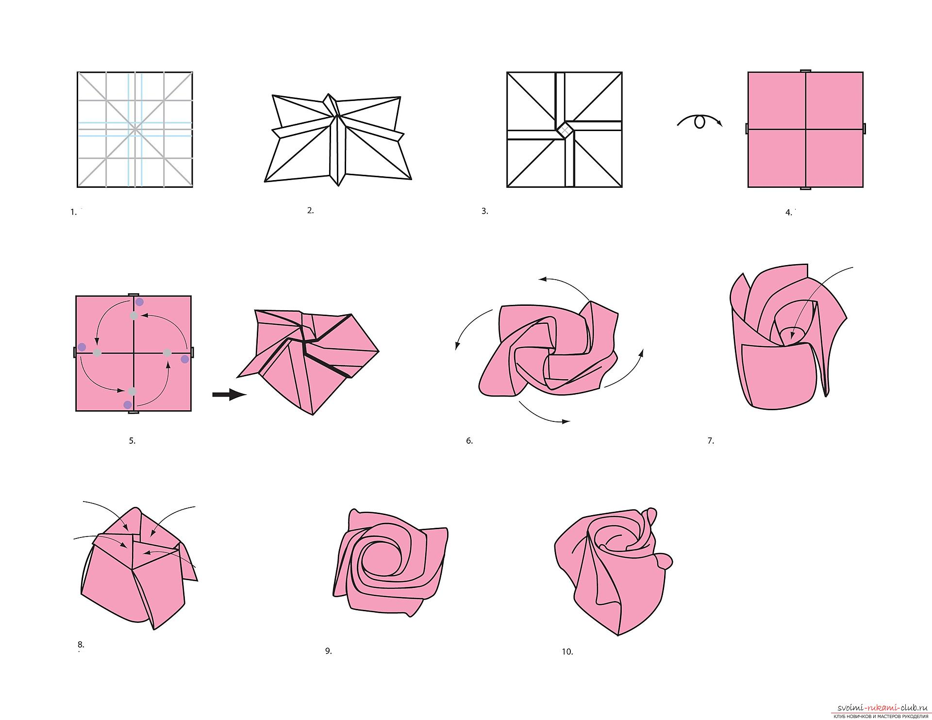 Сгибание бумаги схемы