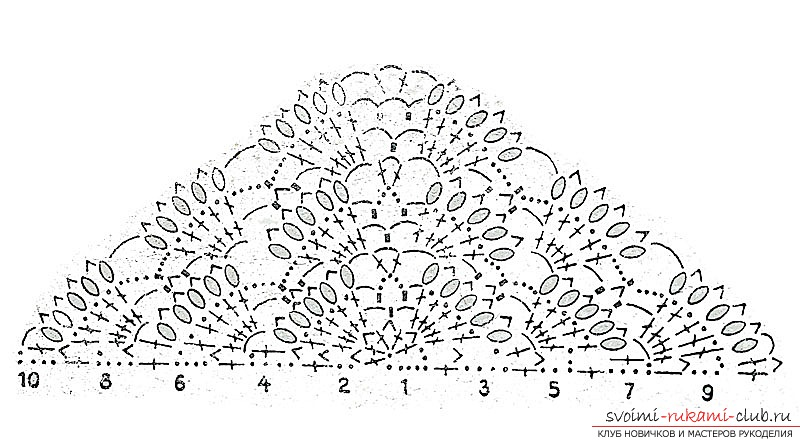 Схемы вязания шалей крючком