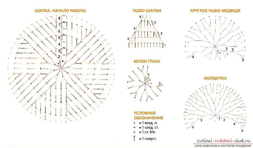 Амигуруми схемы включения