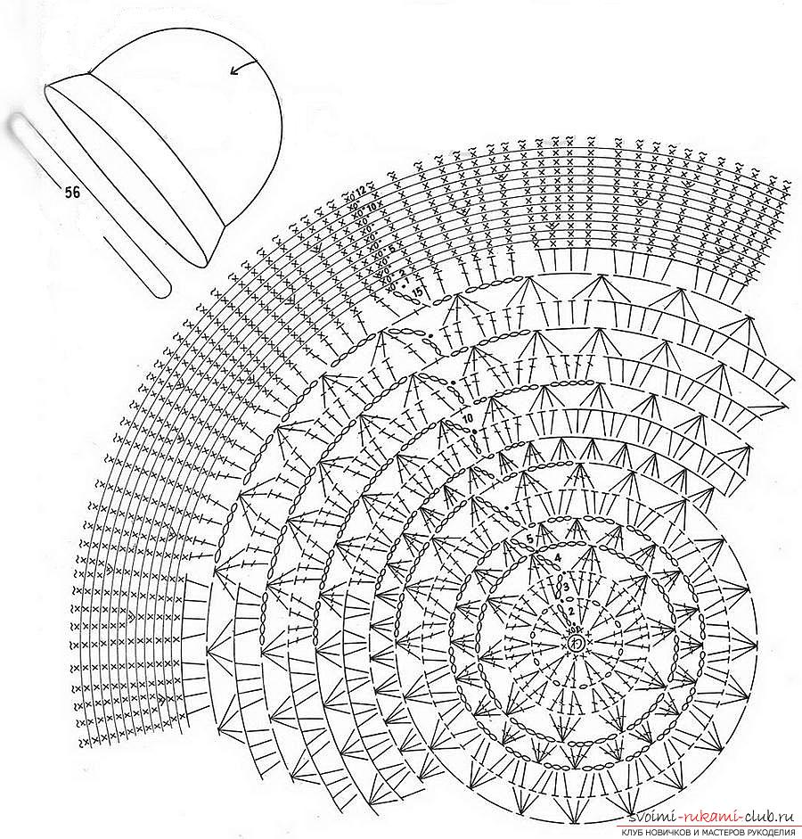 Схемы и описание того, как связать крючком летнюю шляпку для женщины, фото изделий.. Фото №4